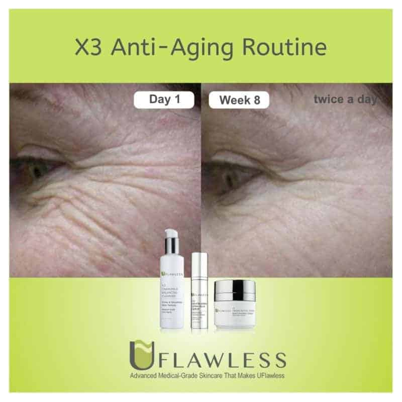 X3 Anti-Aging Routine