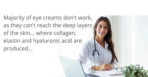 Majority of eye creams don't work, as they don't reach the deep layers of the skin...