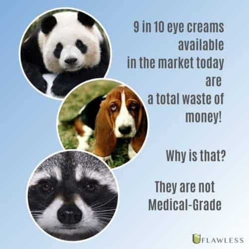 9 in 10 eye creams available in the market don't work!