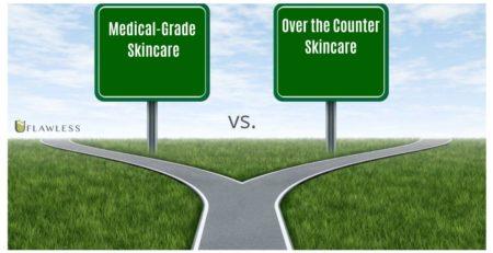 Medical-Grade Skincare vs. Over the Counter Skincare