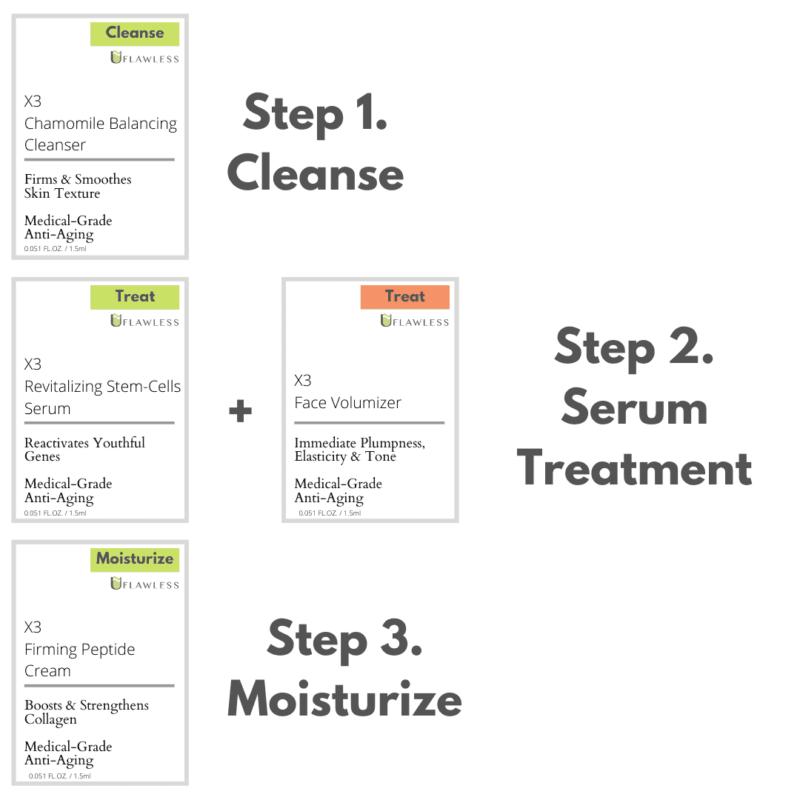 Skin Emergency Kit (1-Day)