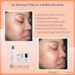 X3 Dermal Filler in a Bottle Routine